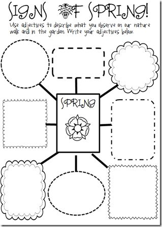 Talk about the signs of spring with a graphic organizer