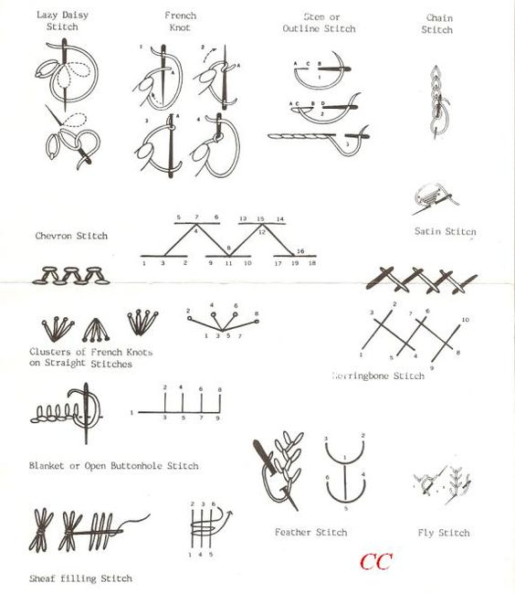 Herringbone, Satin and Embroidery stitches on Pinterest
