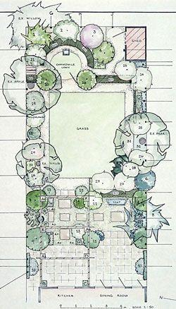 Food Garden Layout Design Ideas 613222 Garden Ideas Garden