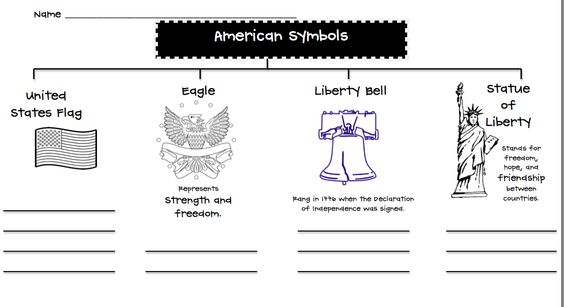 American symbols, Symbols and Flipping on Pinterest