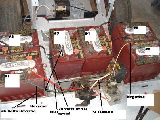Golf Cart Battery Wiring Diagram Club Car Golf Cart Battery Diagram