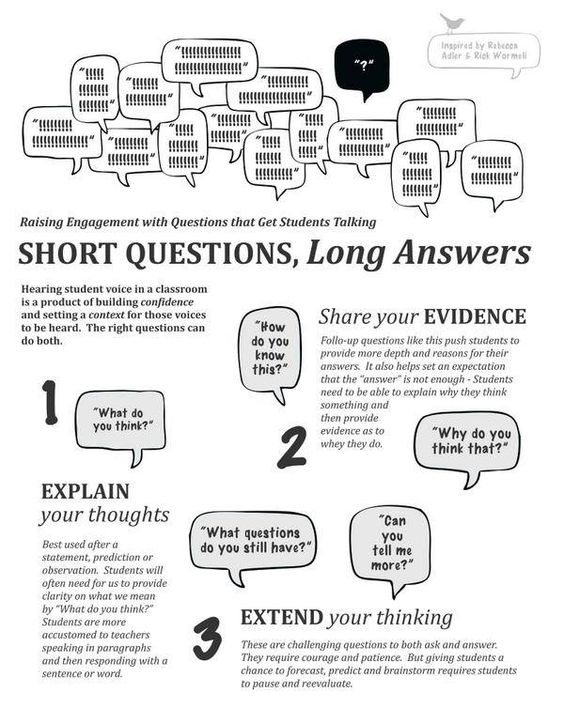 5 Powerful Questions Teachers Can Ask Students. Thanks to