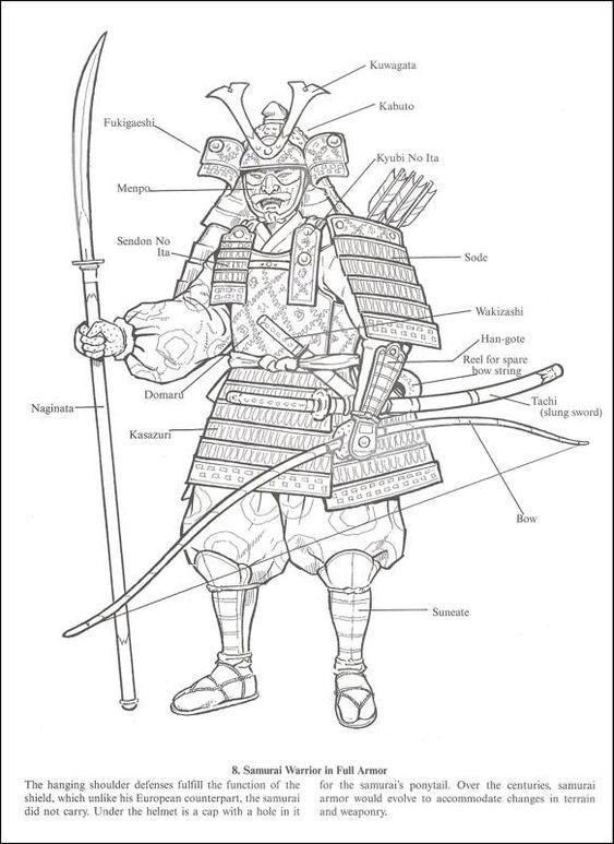 [DIAGRAM] Easy Samurai Diagram FULL Version HD Quality