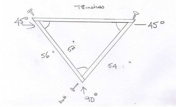 Loom, Triangles and How to build on Pinterest