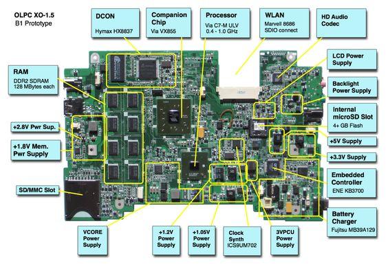 Windows Media Player Diagram Printable Wiring Diagram Schematic
