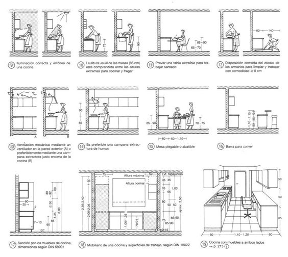 Kitchen designs, Google and Search on Pinterest