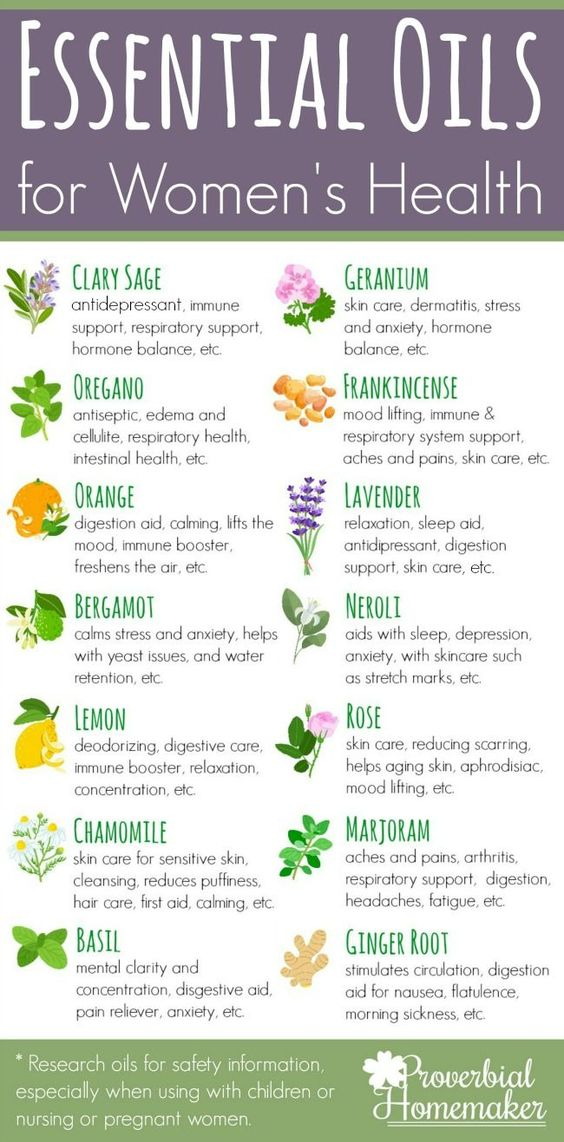 Great tips and recipes for using essential oils for women's health!: