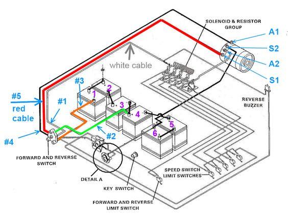 48 volt club car wiring diagram wiring free wiring diagrams 2007 Club Car Golf Cart Wiring Diagram 48 volt club car wiring diagram 48 volt club car wiring diagram at mockmaker 2007 club car golf cart wiring diagram