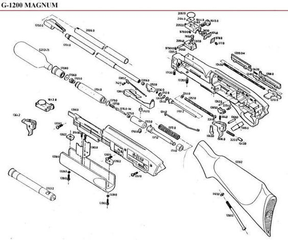 Benjamin air rifle parts diagram : Sphtx coin address guide