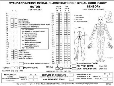 ASIA.. Evaluating Spinal Cord Injury! got to help with one