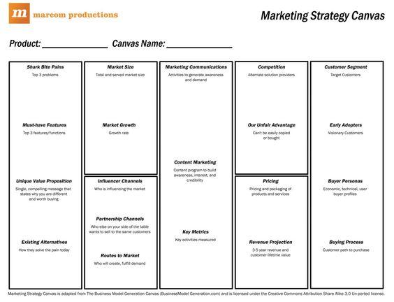 Marketing strategies, Marketing and Templates on Pinterest
