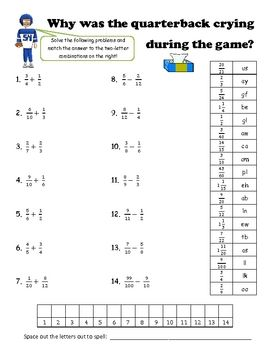 Addition & Subtraction Fraction with Unlike Denominators