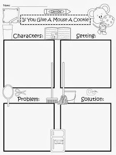 Story maps, A mouse and Mice on Pinterest