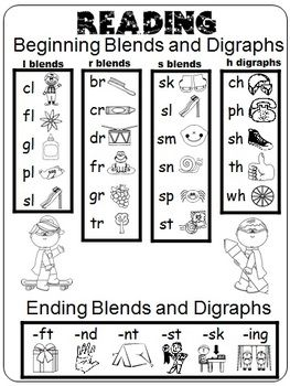 FIRST GRADE HELP PAGES FOR READING AND MATH FOLDERS