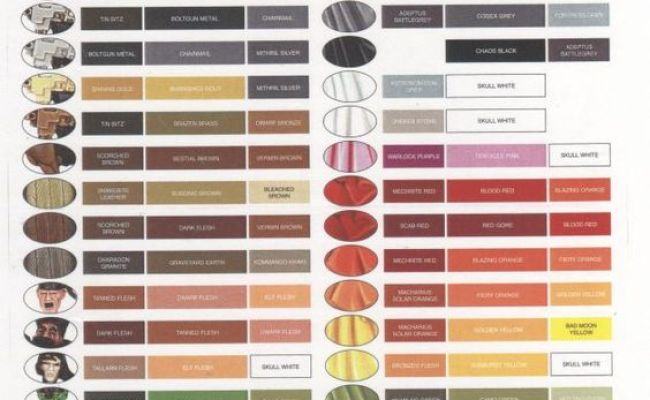 Layering Chart Beard Tutorial Gallery Bugmans