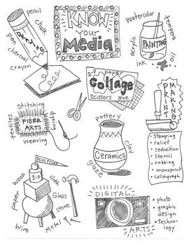 Know Your Media art vocabulary handout/poster