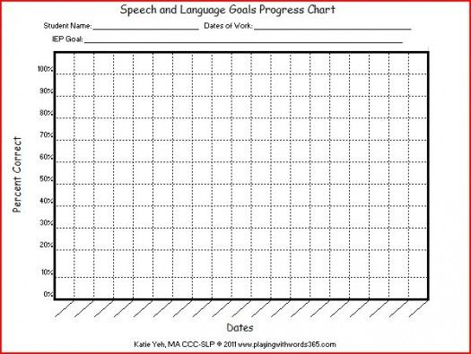 Speech Therapy Data Collection chart by Playing with word