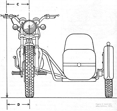 California Sidecar Parts. Diagram. Auto Wiring Diagram