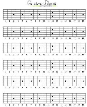 Blank Guitar Fretboard Diagrams | Guitar Files | Pinterest