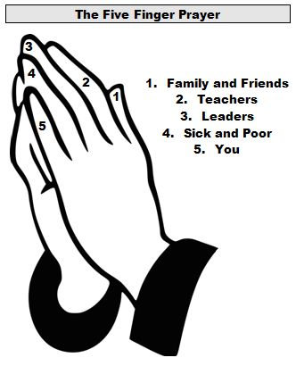 The Five Finger Prayer-I know I have pinned this same idea