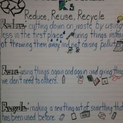 Amphibians Vs Reptiles Venn Diagram 10 Hp Briggs And Stratton Carburetor Anchor Charts, Reuse Recycle Charts On Pinterest