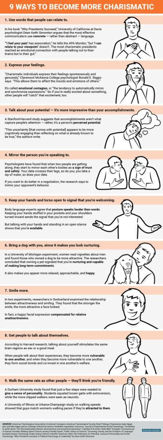 Building or boosting your own self confidence after a being unwell or losing it because of illness or circumstances. Here are some simple body language tips to help you get your mojo or charisma back: