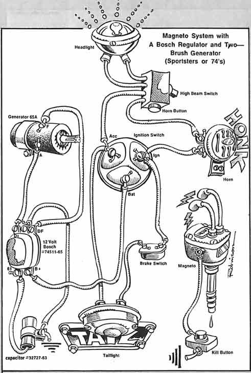 1972 triumph bonneville wiring diagram 1999 yamaha yzf r6 ironhead simplified for kick - the sportster and buell motorcycle forum ...