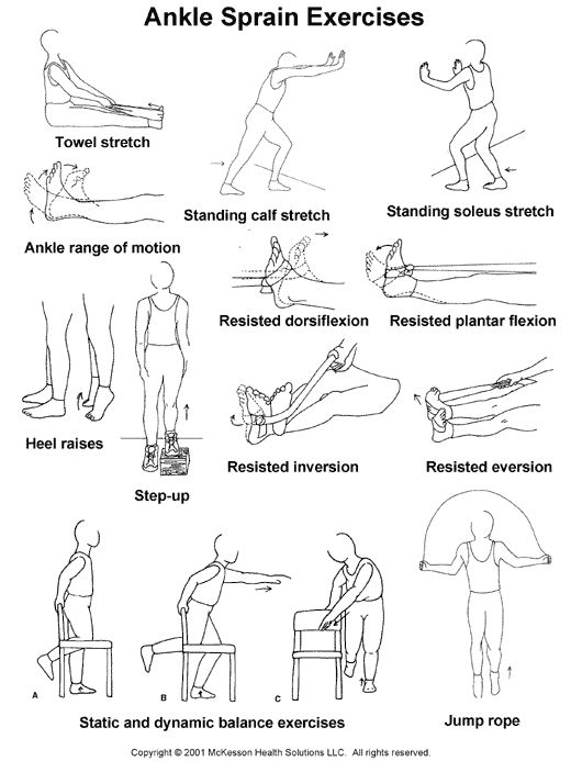 Pump, Ankle strengthening exercises and Medicine on Pinterest