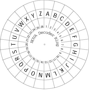 PRINTABLE SECRET DECODER WHEEL