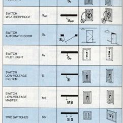 Ups Electrical Wiring Diagram Mefi 3 | Interior Design Resources Pinterest Outlets, Switches And ...