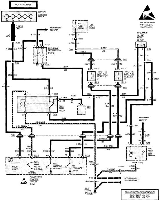 94 K1500 Chevy Truck Wiring Diagram, 94, Get Free Image