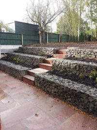 Terraced garden, French drain and In the us on Pinterest