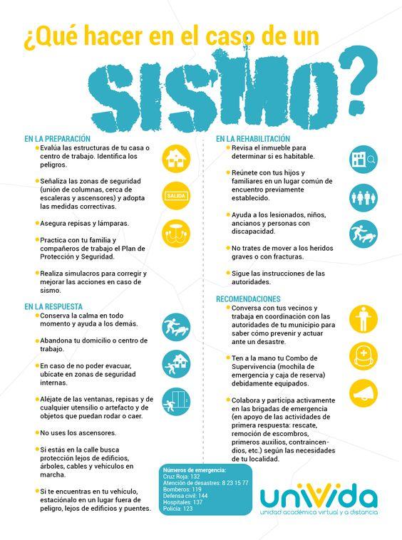 Infografía: ¿Qué hacer en el caso de un sismo? | Bienestar Institucional: