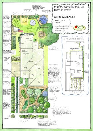 Garden design Acre and Search