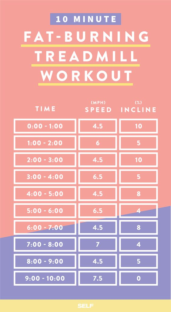 treadmill workouts treadmills and workout for weight loss on