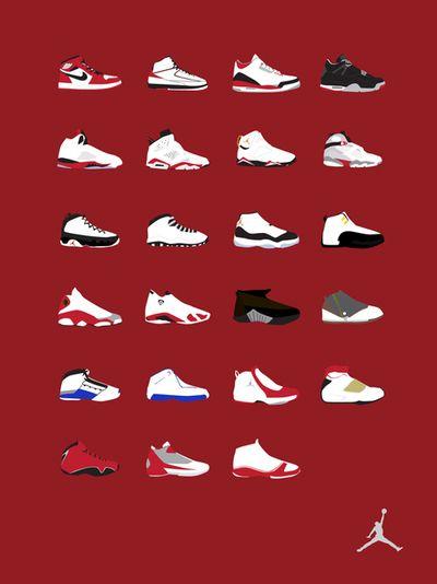 Jordan Retro Chart : jordan, retro, chart, Retro, Jordans, Chart, Future