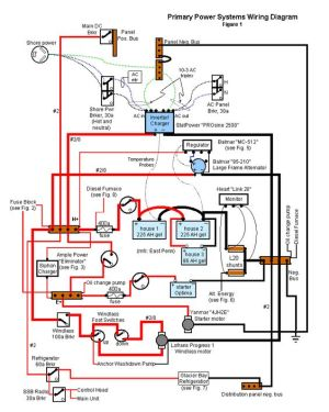 Boat Wiring Schematic | Boat | Pinterest | Boats
