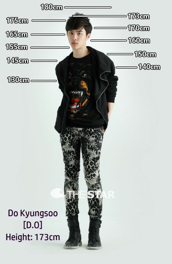 D.O (EXO) Profile and Facts; D.O's Ideal Type (Updated!)