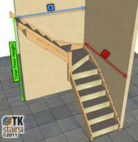 L-shaped stairs for tight space | Home Ideas | Pinterest ...