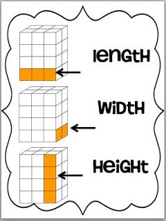 How to explain the difference between length, width and