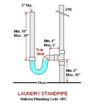 Washing Machine P Trap And Drain - Plumbing - DIY Home ...