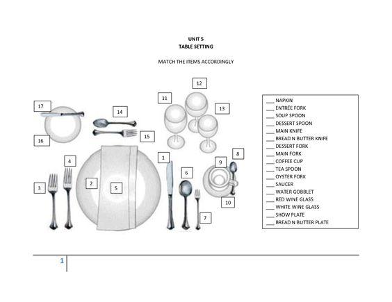 table setting diagram 101 pdf