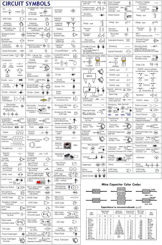 Volvo Wiring Diagram Symbols Schematic Symbols Chart Electric Circuit Symbols A