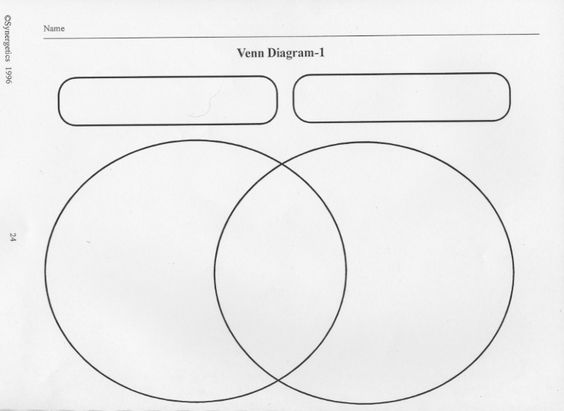 Venn diagrams, Graphic organizers and Organizers on Pinterest