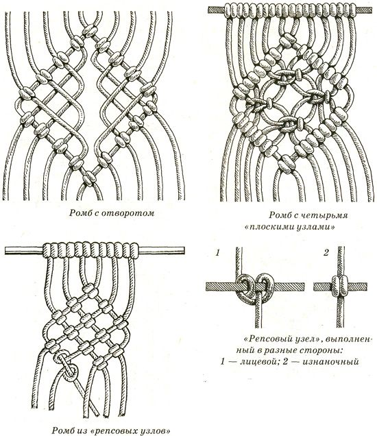Macrame, Macrame tutorial and Macrame knots on Pinterest