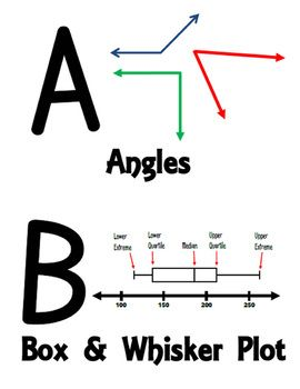 Middle school maths, Middle school and Alphabet on Pinterest