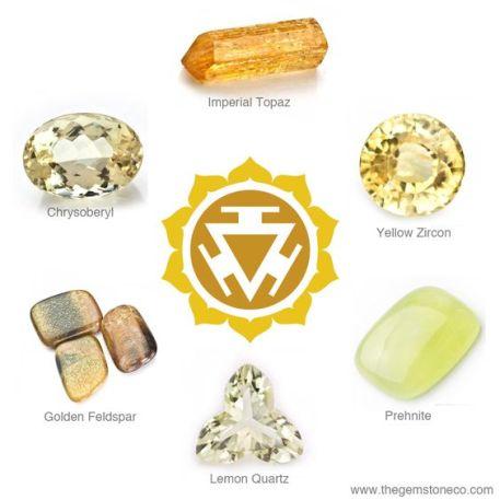 Solar Plexus Chakra Gemstones!