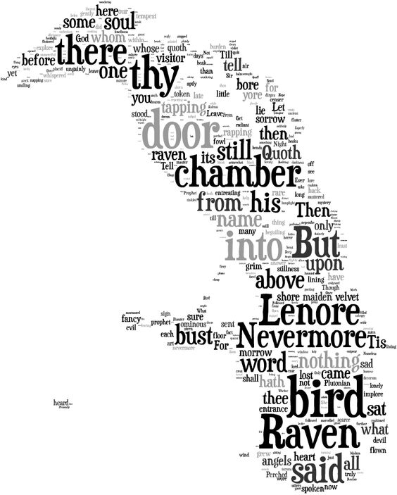 Words, The raven and The o'jays on Pinterest