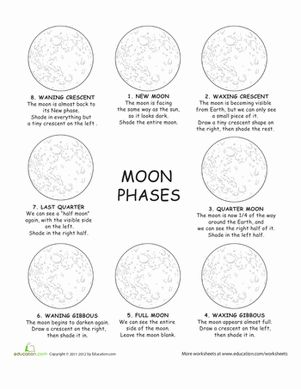 Moon phases, The moon and Worksheets on Pinterest