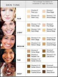Match Makeup To Skin Tone - Mugeek Vidalondon